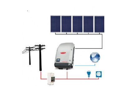 Kit panou fotovoltaic monofazat rezidential 3 kW cu injectare in retea,  On-Grid